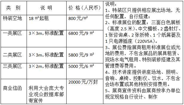 2020第 11届中国中西部(昆明)医疗器械博览会