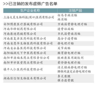 15个医疗器械批号被注销-曝光台-企业频道-中工网